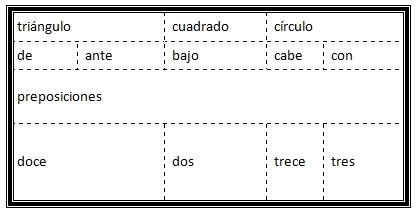 Texto de la tabla y combinación de celdas